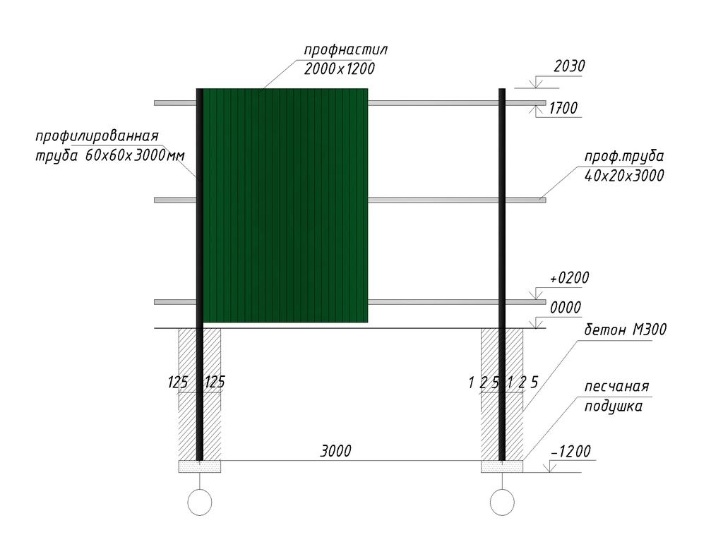 Ograje iz profesionalnega tla s shemo vgradnje ograje